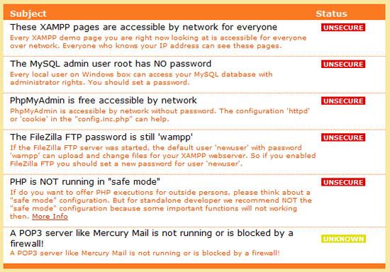 Du måste sätta lite lösenord för att säkra upp din webbserver