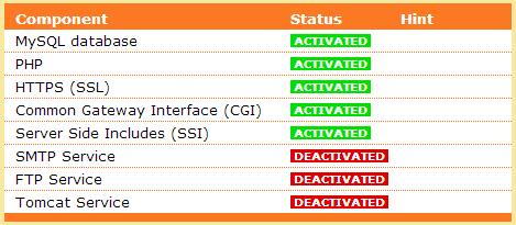 Kontrollera statusen för XAMPP