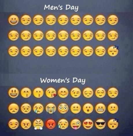 Kvinnor och mäns dagar